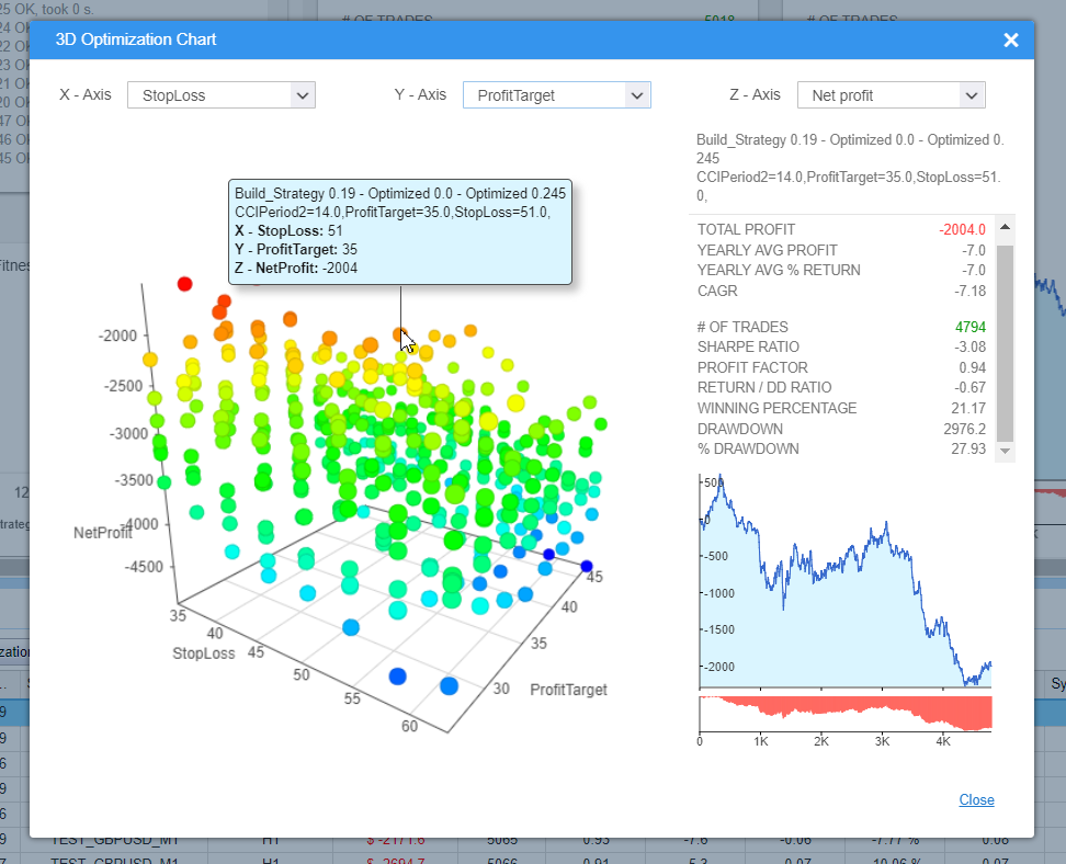 3d_optimization_chart.png