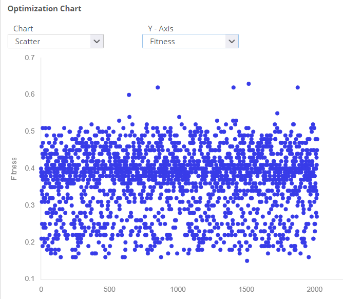scatter_optimization_chart.png
