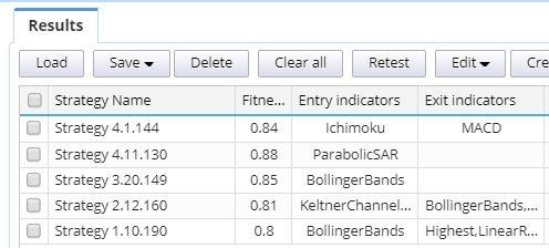 entry_exit_indicators.jpg